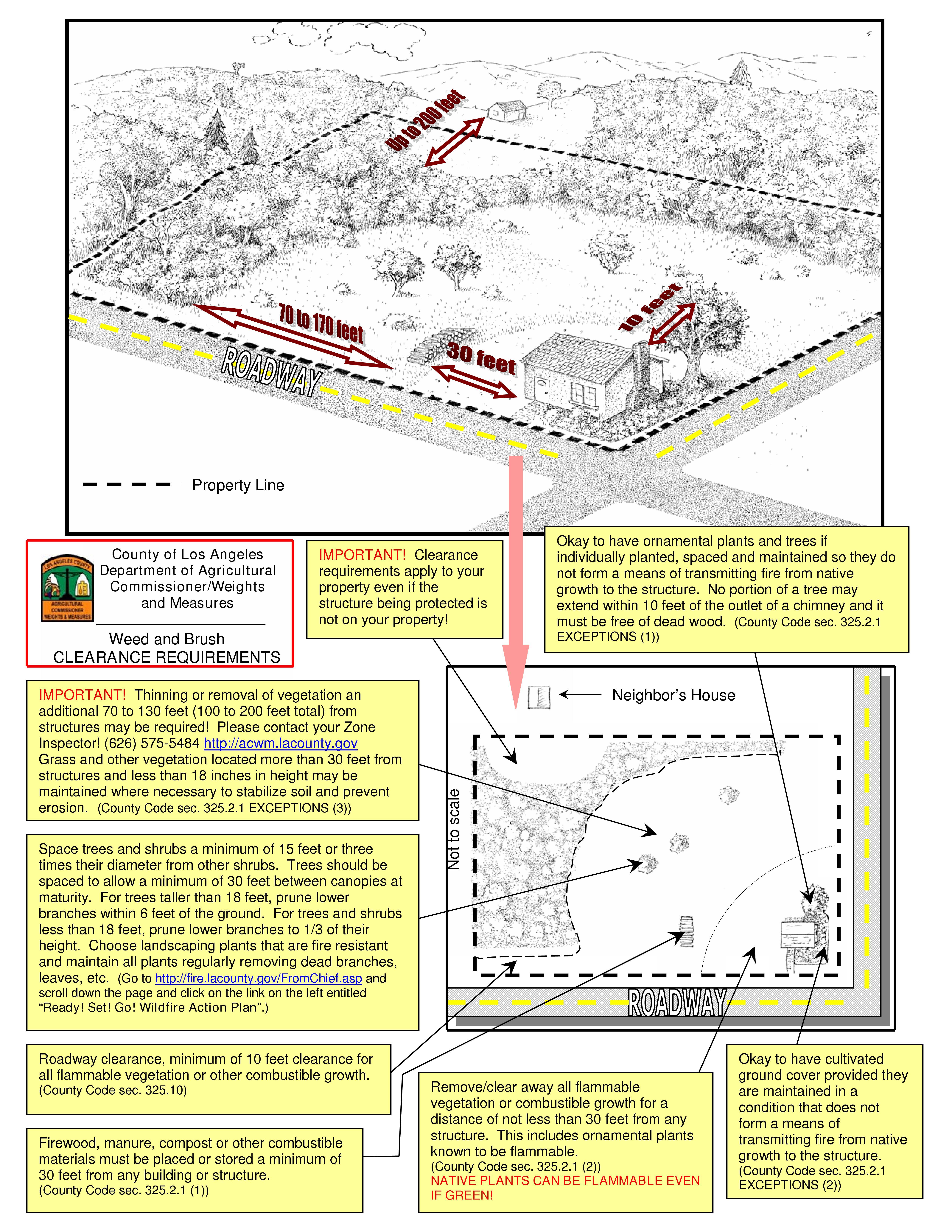 216383_Clearance Map fire season safety habitat authority